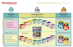 DiscipleLand Curriculum